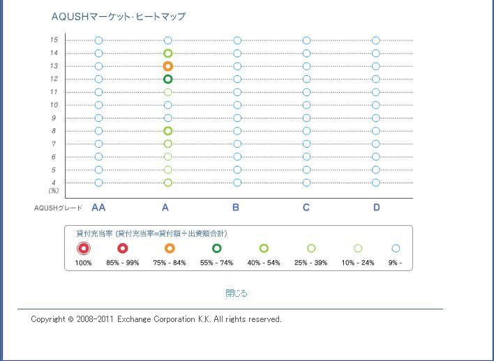 AQUSHヒートマップ20110302.JPG