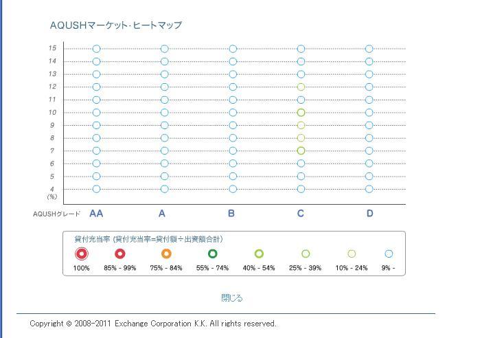 AQUSHヒートマップ20110304.JPG