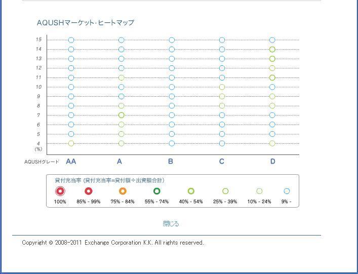 AQUSHヒートマップ20110308