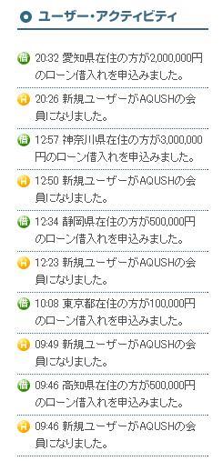AQUSHユーザーアクティビティ.JPG