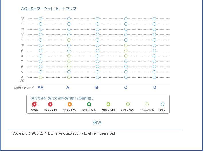 AQUSHヒートマップ20110310.JPG