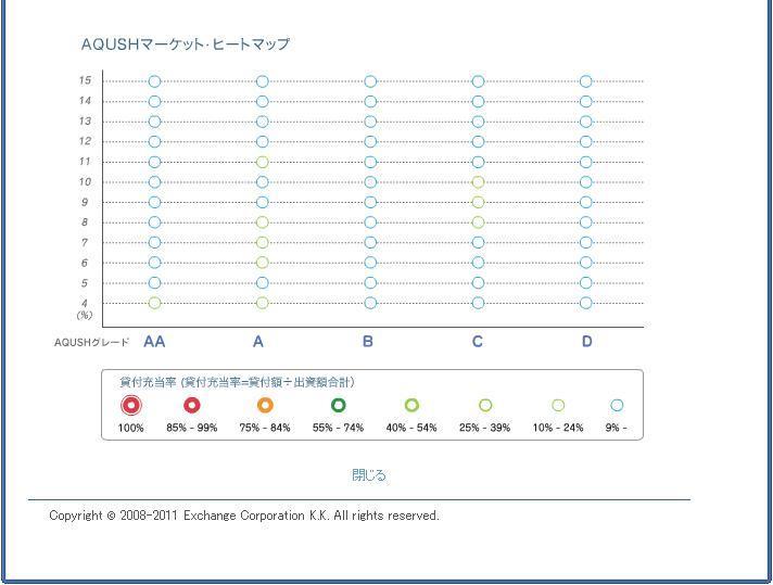 AQUSHヒートマップ20110313