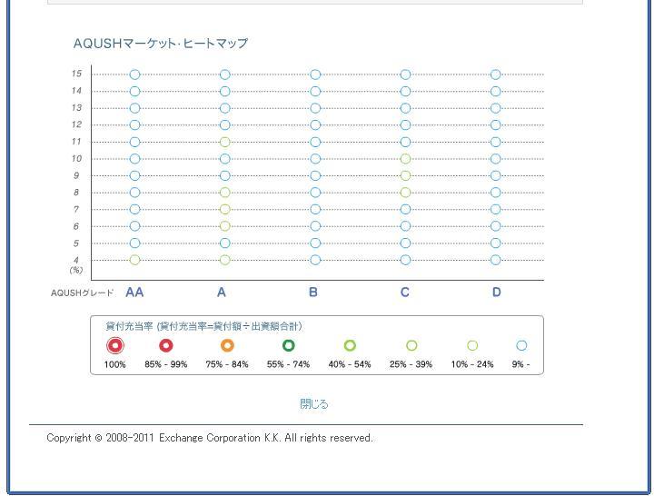 AQUSHヒートマップ20110315.JPG