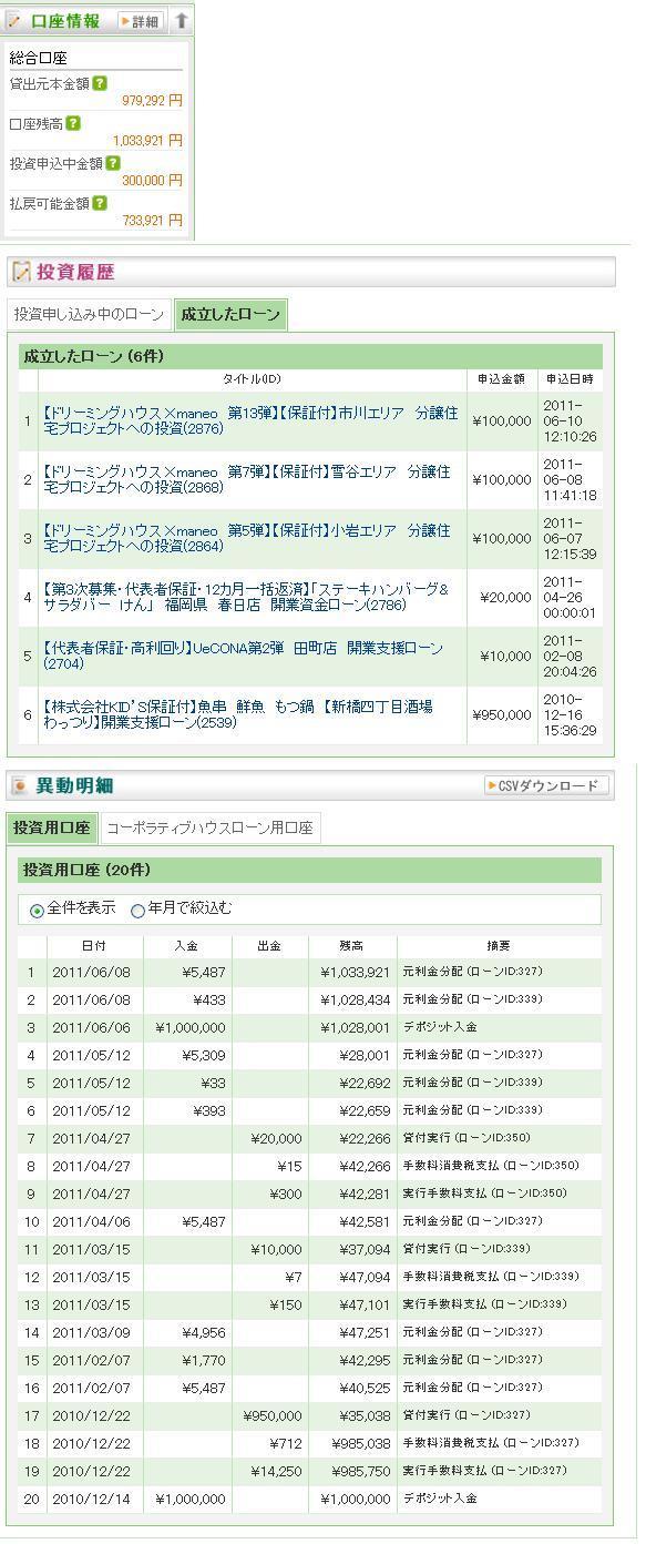 maneo異動明細20110611