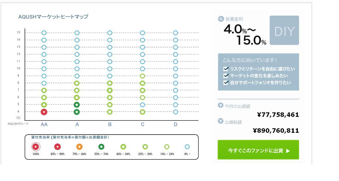 AQUSHヒートマップ20131225