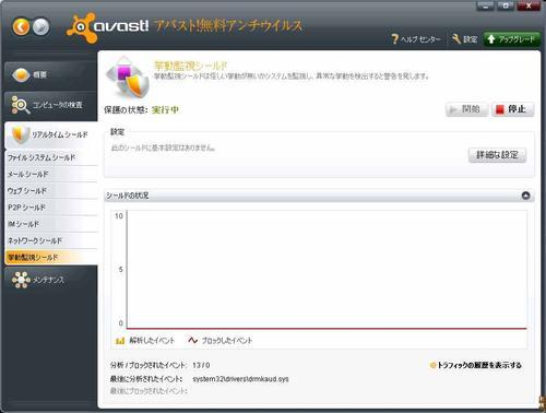 avast! 5.1.822の「挙動監視シールド」の画面