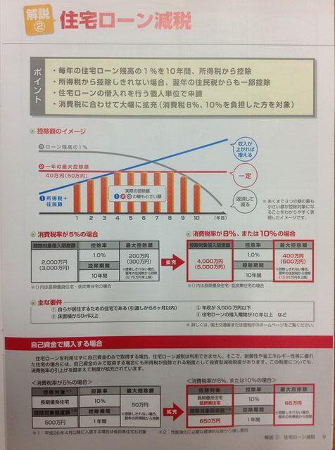 ローン減税4