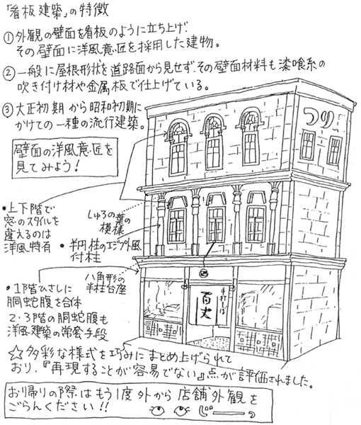 看板建築 銅版建築3 イラスト