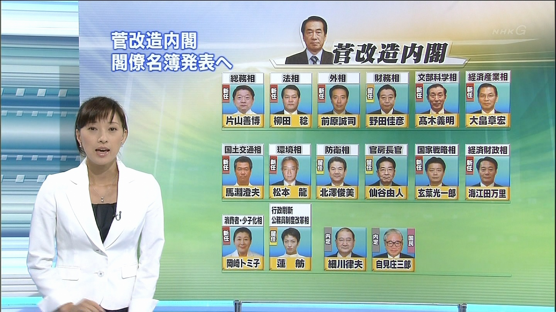 【N7リーダー】小郷知子FC その25【超正統派アナ】YouTube動画>1本 ->画像>1006枚
