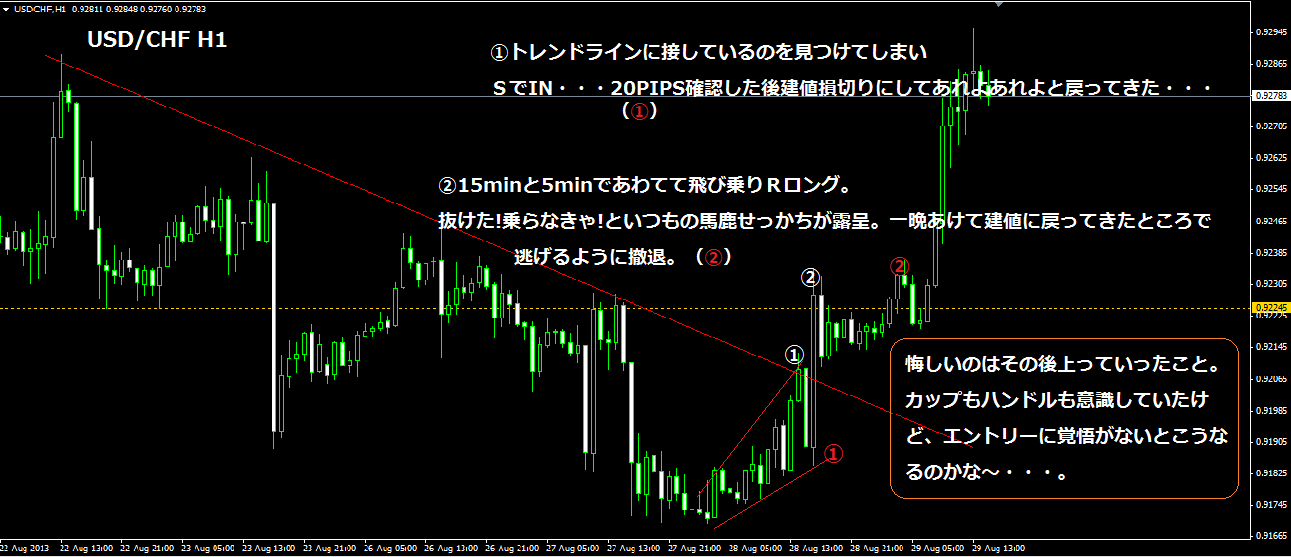 USDCHF_20130829222329372.png