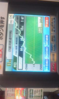 999グラフ