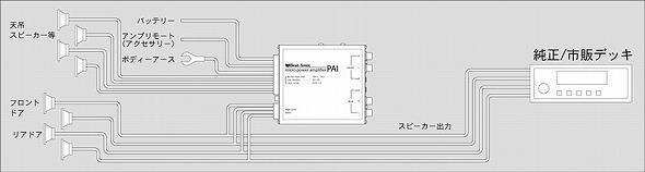s-sample-acc-pa1-3_b.jpg