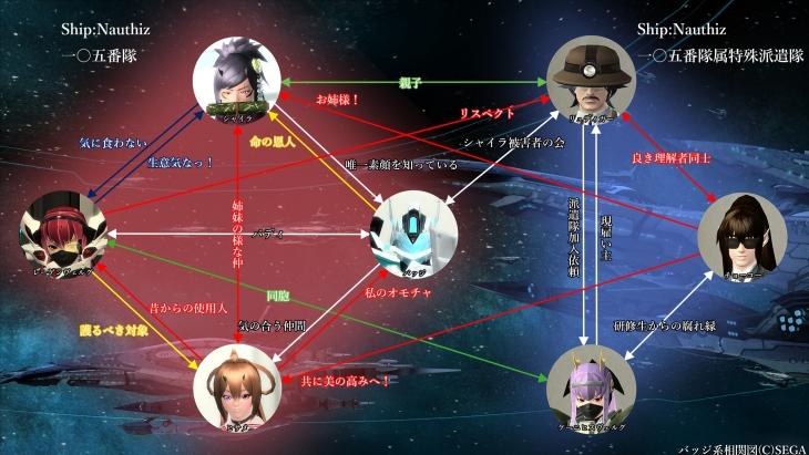 charactar_相関図02_R