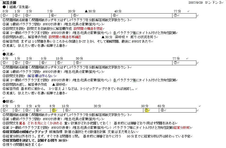 kaitouprocess.jpg