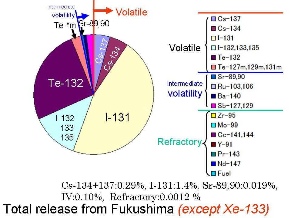 秋田県産のあきたこまちは放射能の影響はどうですか?