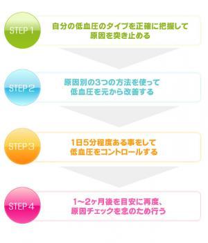 step-H1.jpg