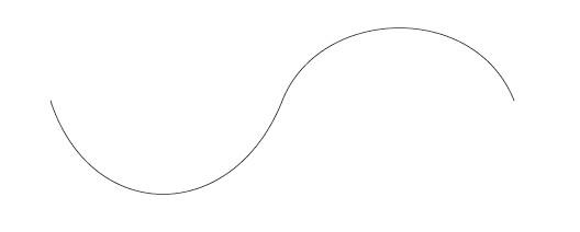 S字曲線②