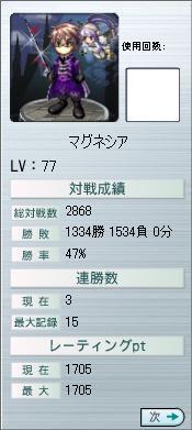 RP1700突破!