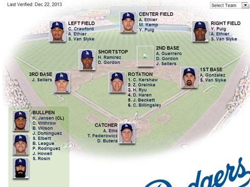 Dodgers Chart 2013 DEC