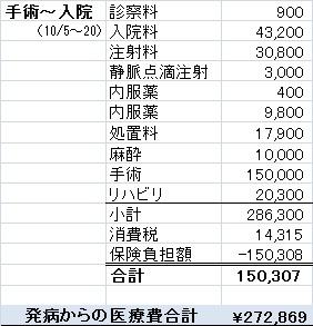 oct20 診療費