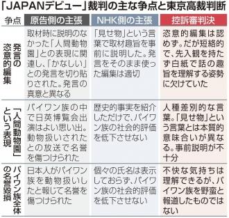JAPANデビュー産経251210 NHKent13121008130000-l1