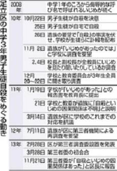 131122 東京新聞表