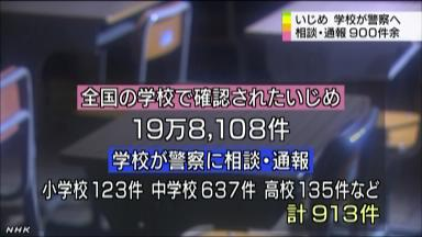 131211 NHKニュース