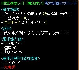 RedStone 12.04.01[01]