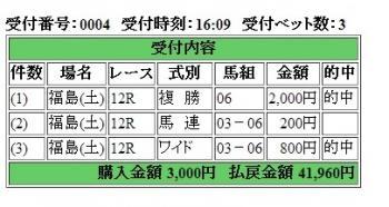 0706福島12R