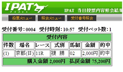 1006京都大賞典