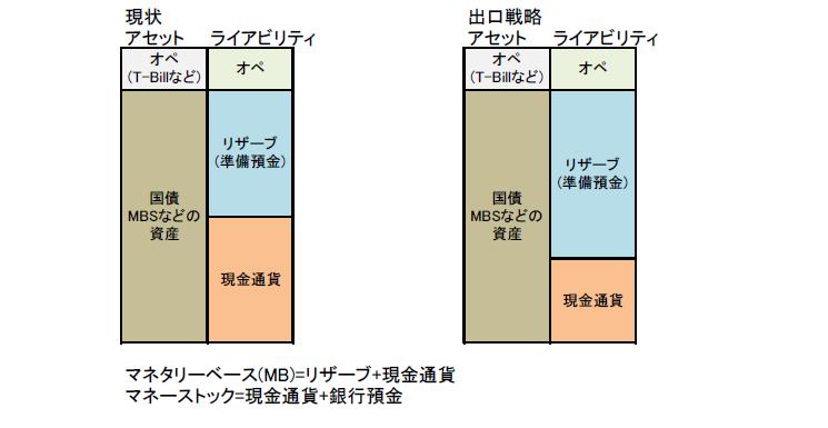 FerdbalanceSheet Image.