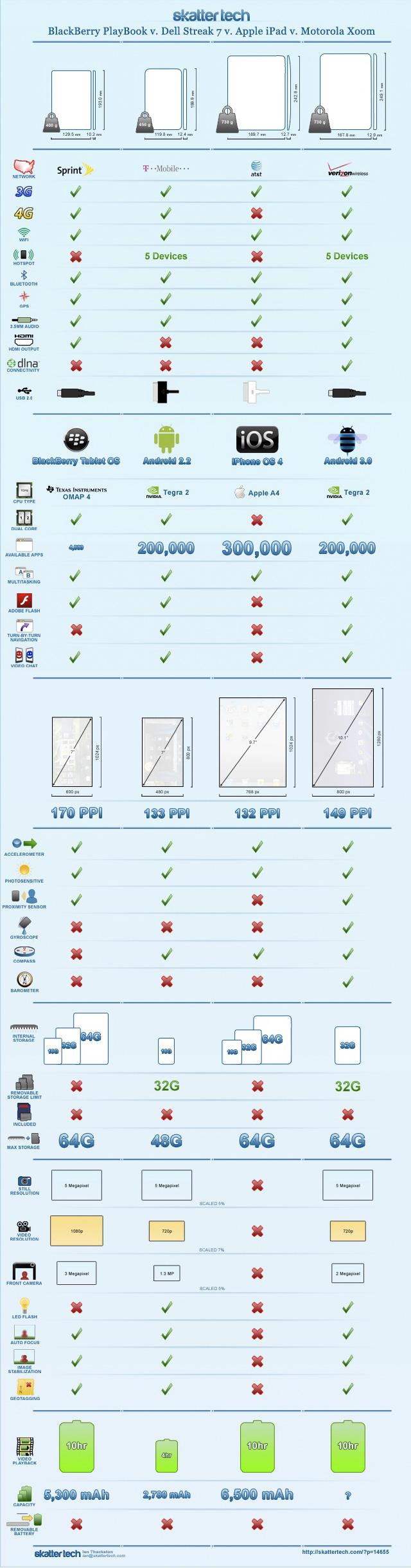 110204_Tablets_02.jpg