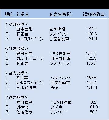 110224_research_02.jpg