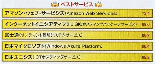 cloudranking3_02.jpg