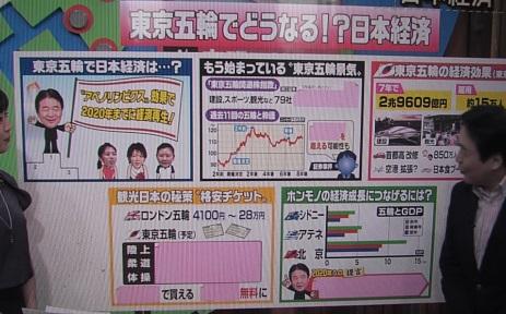 2 どうなる日本経済
