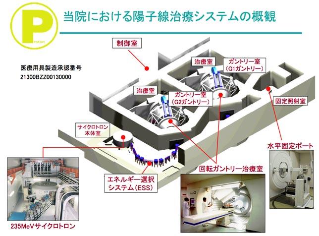 NCChigashi2.jpg