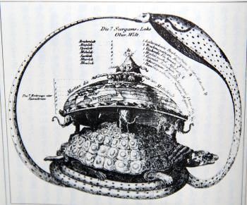 古代インドの宇宙観