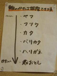 九州どんこつらーめん まるど 麺の固さ