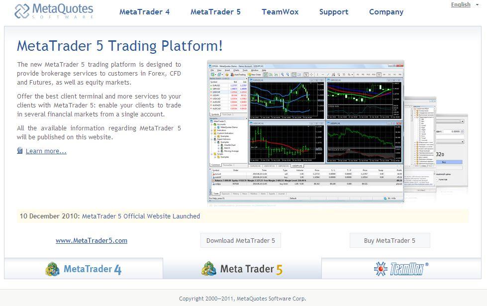 MetaQuotes社ウェブサイト