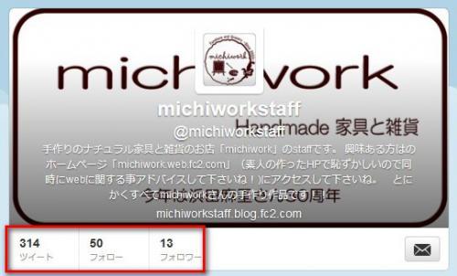 Twitter ツイート数002