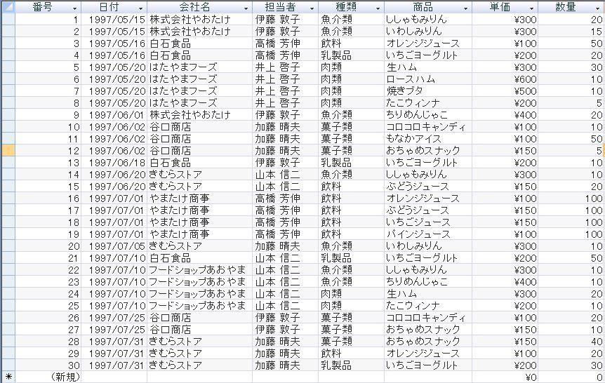 注文書テーブル(結果)