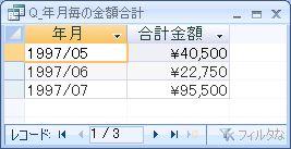 年月毎の金額合計(結果)