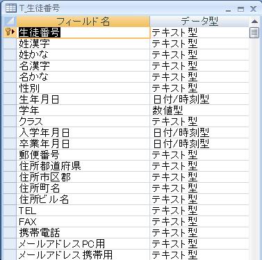 生徒名簿テーブル