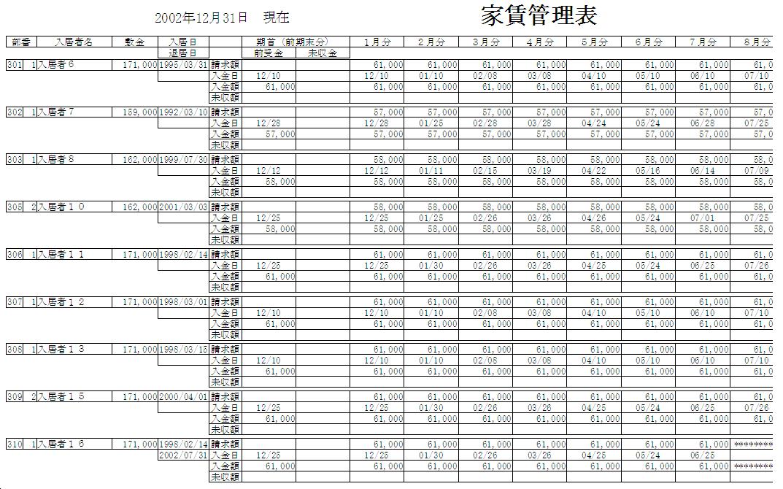 家賃管理パターン2(家賃管理表)