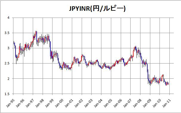 JPYINR.png