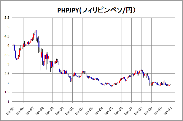 PHPJPY.png