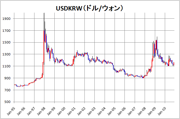 USDKRW.png