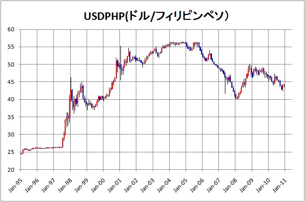 USDPHP.png