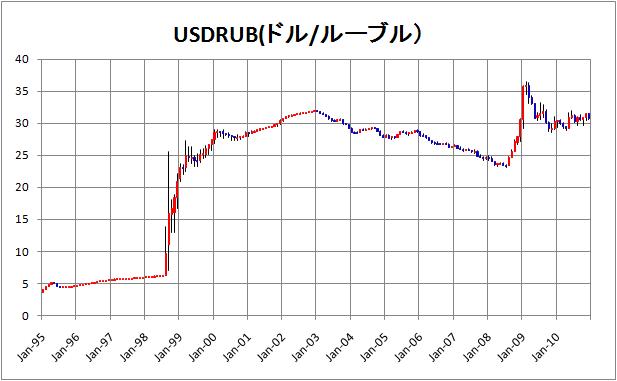 USDRUB.png