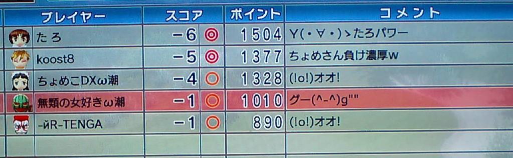 20110303_乙女部屋1